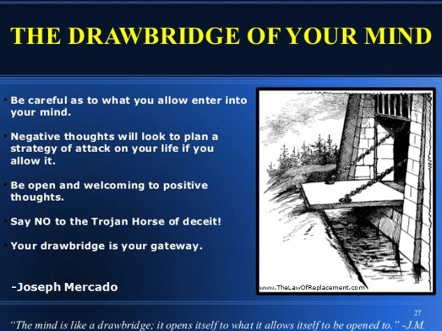 The Drawbridge of Your Mind